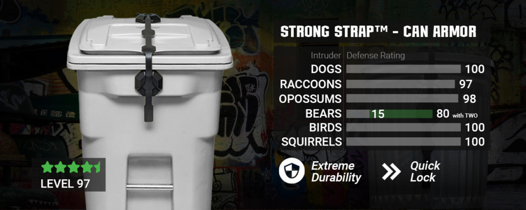 statistics of how pest proof the strong strap is versus common garbage can pests. dogs 100. raccoons 97. possums 98. bears 15 or 85 with two. birds 100. squirrels 100.
